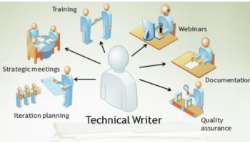 How o become technical writer